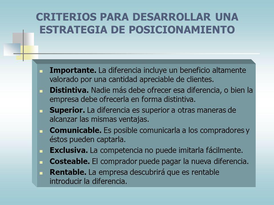 Identificar una serie de ventajas competitivas sobre cuales desarrollar una posición Seleccionar la ventaja competitiva apropiada Comunicar y proporci