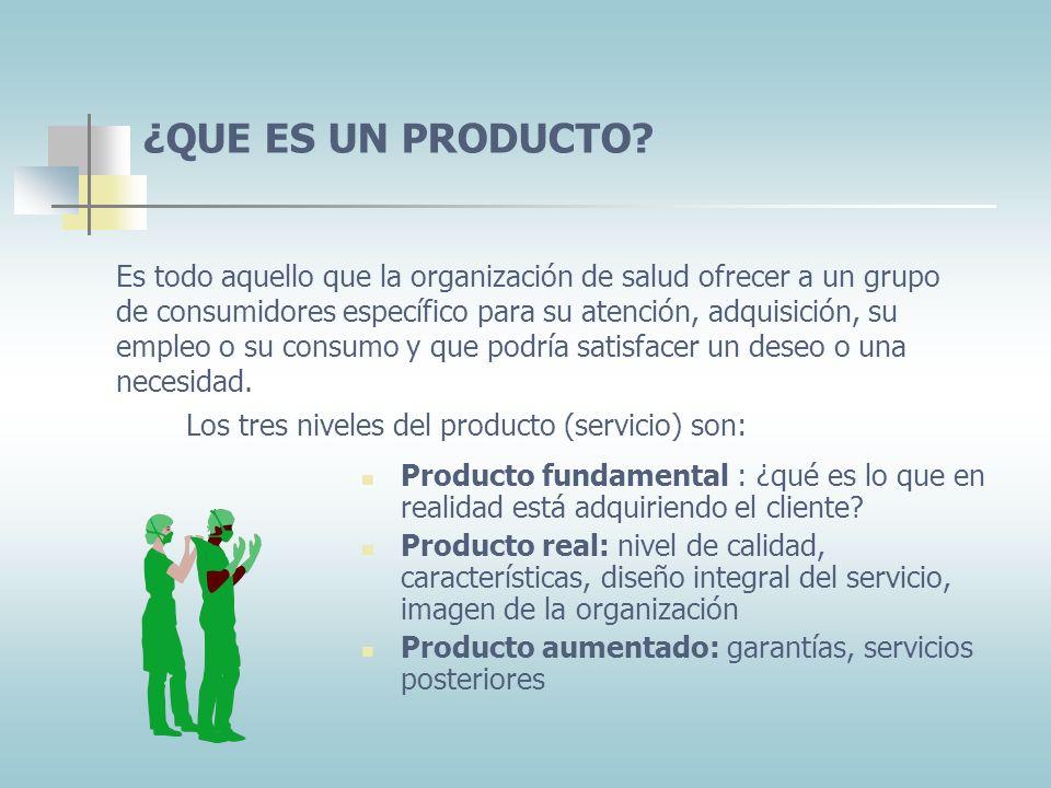 TEMA SIETE: DISEÑO DE SERVICIOS (PRODUCTOS) DE SALUD