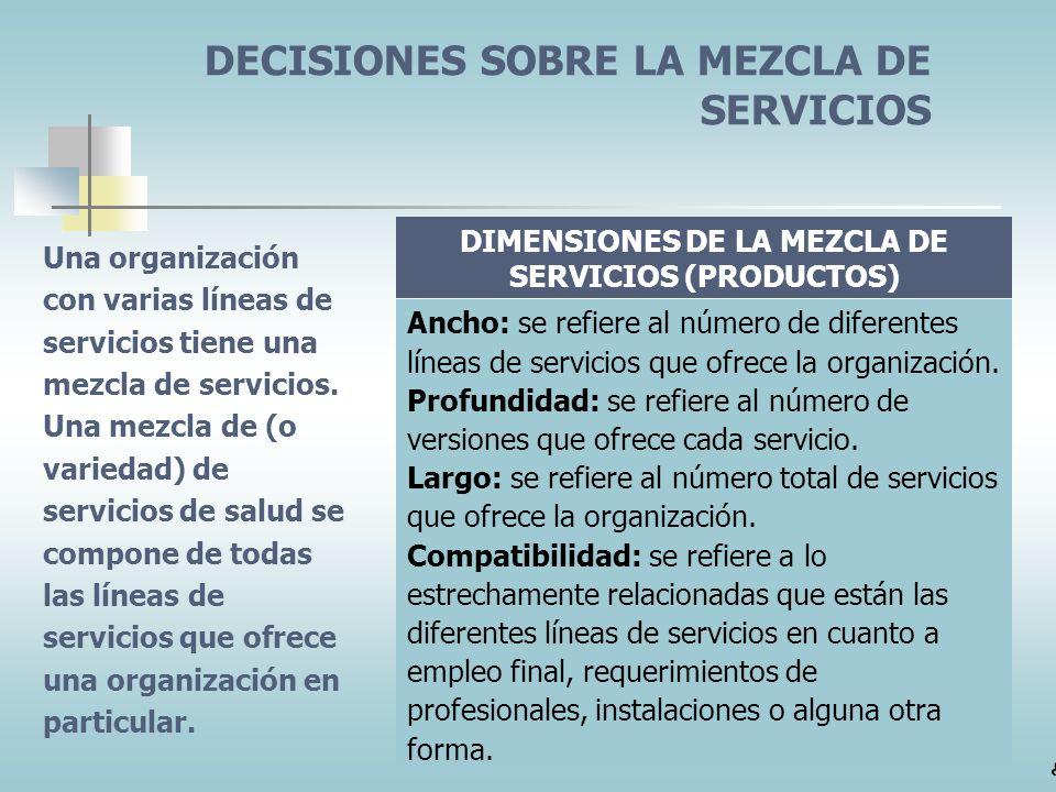 GANANDO CLIENTES PARA EL NUEVO SERVICIO Disponibilidad. ¿Cuan accesible es el servicio? Conveniencia. La ubicación del servicio define la conveniencia