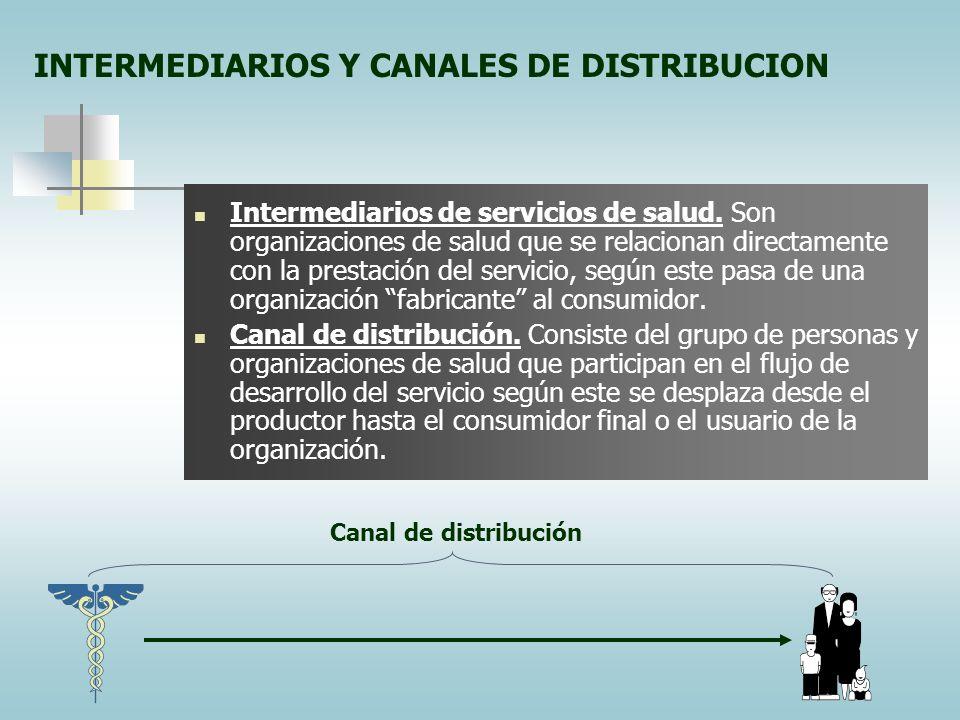FUNCIONES DEL CANAL DE DISTRIBUCION Información Promoción Contacto Igualamiento Negociación Distribución física Financiamiento Riesgos