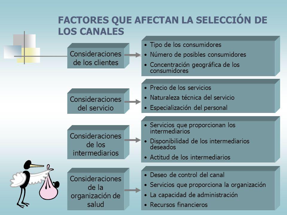 DISEÑO DE LOS CANALES DE DISTRIBUCION Delineación del papel de la distribución Selección del tipo de canal Determinación de la intensidad de la distri