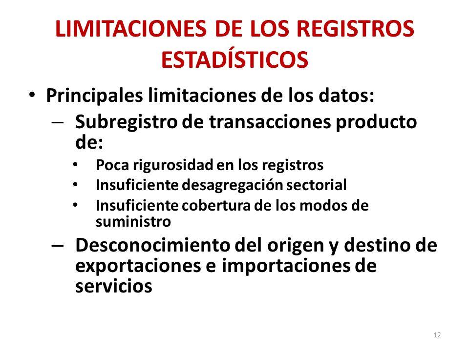 LIMITACIONES DE LOS REGISTROS ESTADÍSTICOS Principales limitaciones de los datos: – Subregistro de transacciones producto de: Poca rigurosidad en los