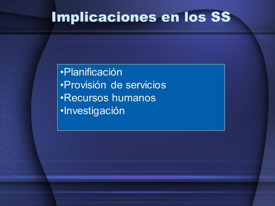 Implicaciones en los SS Planificación Provisión de servicios Recursos humanos Investigación