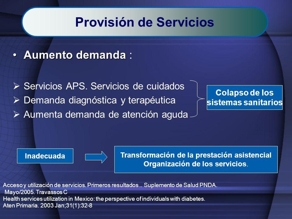 Aumento demandaAumento demanda : Servicios APS. Servicios de cuidados Demanda diagnóstica y terapéutica Aumenta demanda de atención aguda Acceso y uti