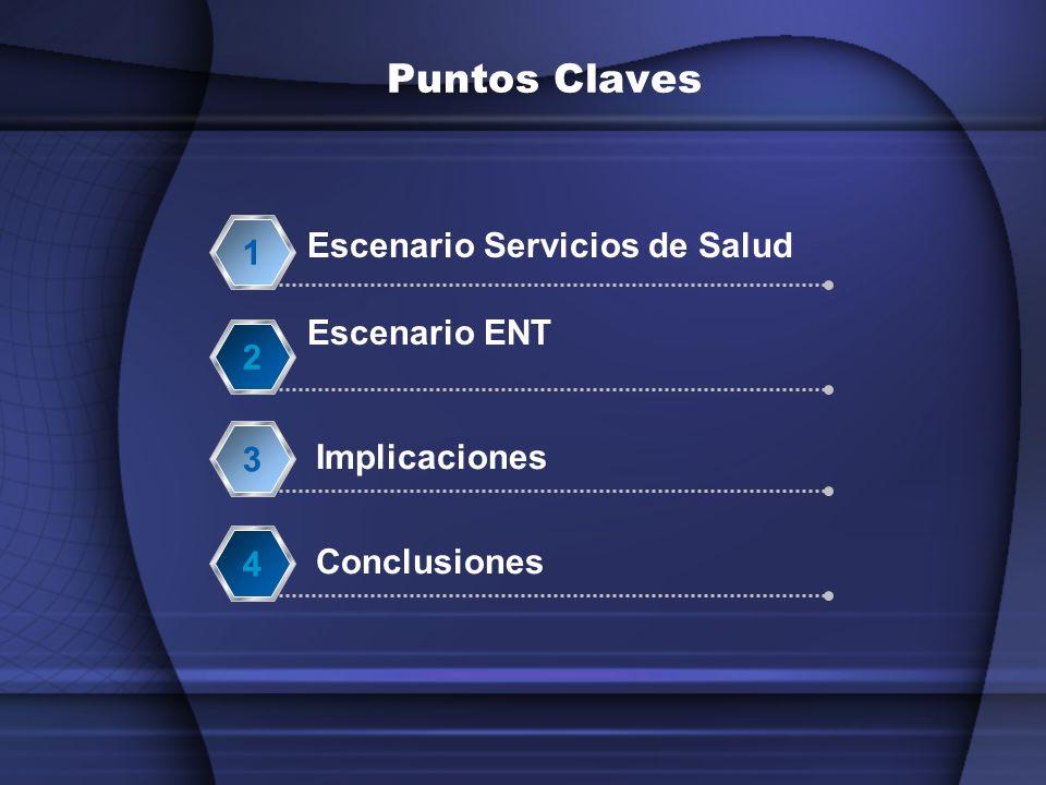 Puntos Claves 1 2 Implicaciones 3 Conclusiones 4 Escenario ENT Escenario Servicios de Salud