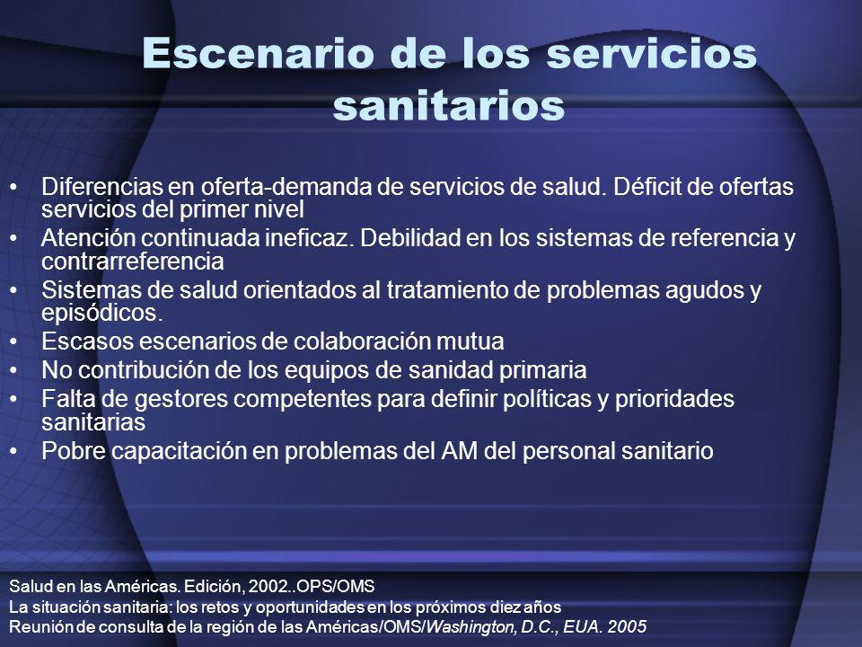 Escenario de los servicios sanitarios Diferencias en oferta-demanda de servicios de salud. Déficit de ofertas servicios del primer nivel Atención cont