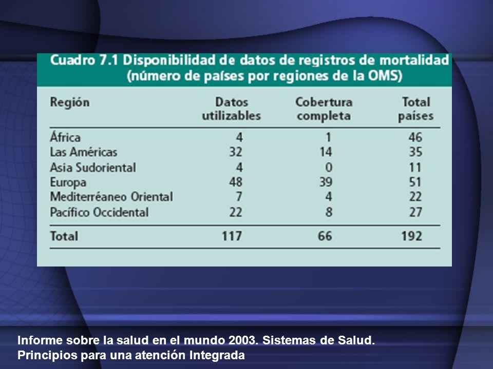 Informe sobre la salud en el mundo 2003. Sistemas de Salud. Principios para una atención Integrada