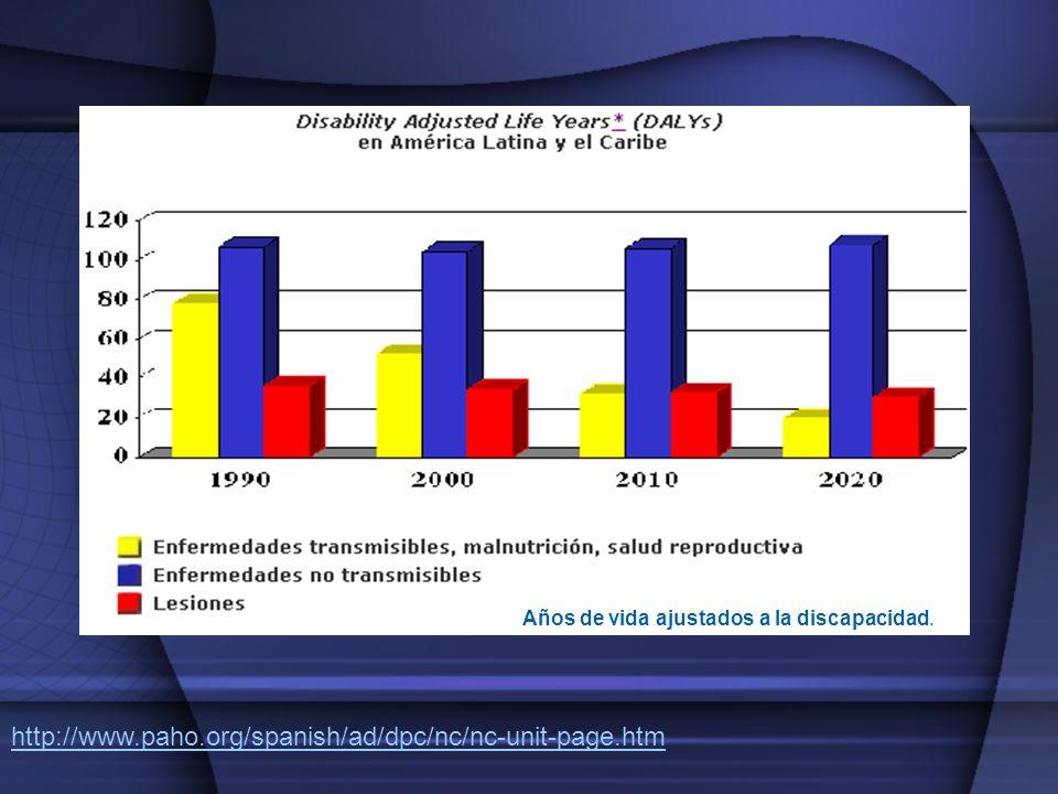 http://www.paho.org/spanish/ad/dpc/nc/nc-unit-page.htm Años de vida ajustados a la discapacidad.