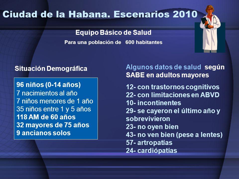 Equipo Básico de Salud Para una población de 600 habitantes Algunos datos de salud según SABE en adultos mayores 12- con trastornos cognitivos 22- con