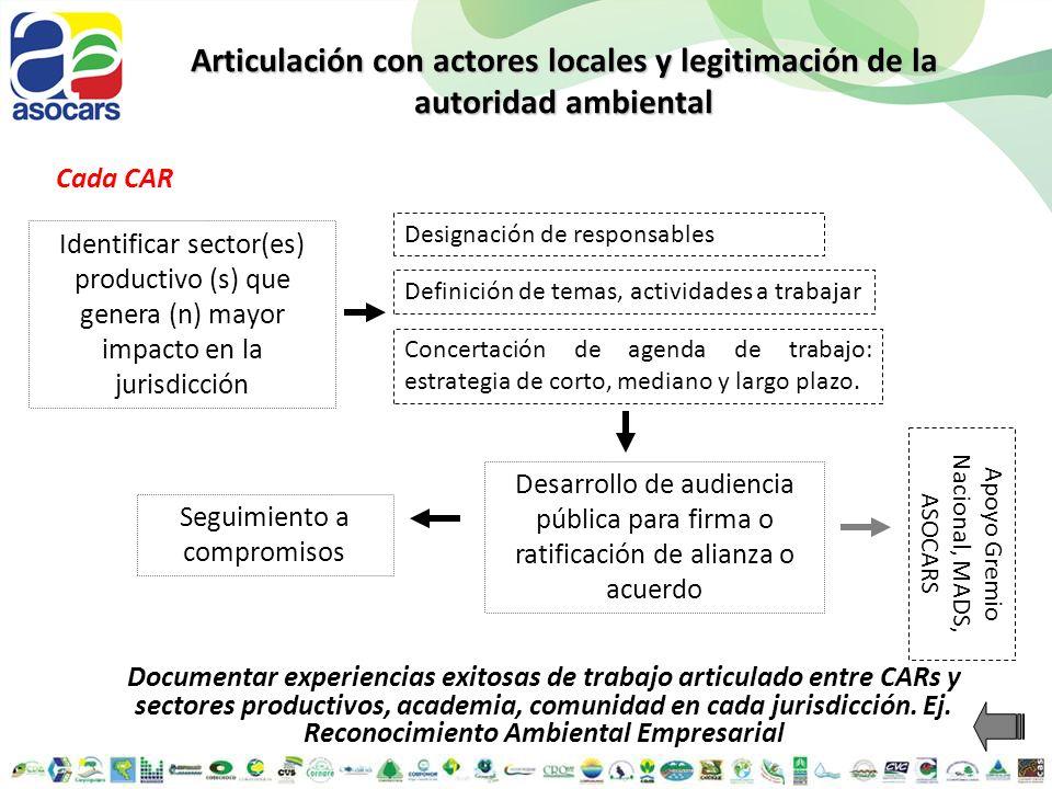 Articulación con actores locales y legitimación de la autoridad ambiental Documentar experiencias exitosas de trabajo articulado entre CARs y sectores