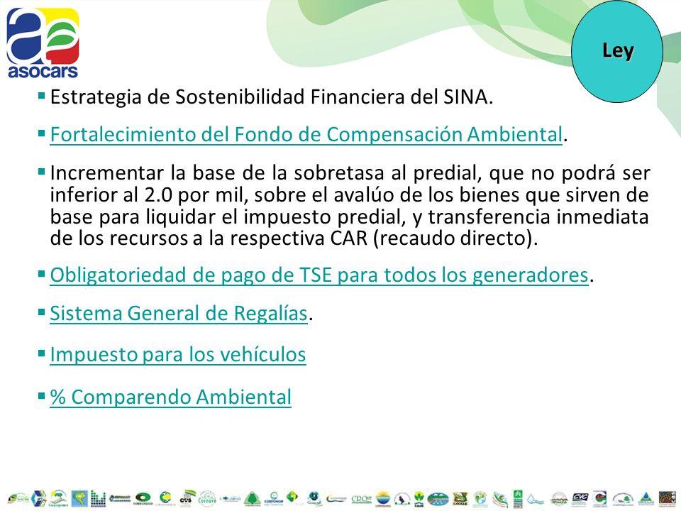 Estrategia de Sostenibilidad Financiera del SINA. Fortalecimiento del Fondo de Compensación Ambiental. Fortalecimiento del Fondo de Compensación Ambie