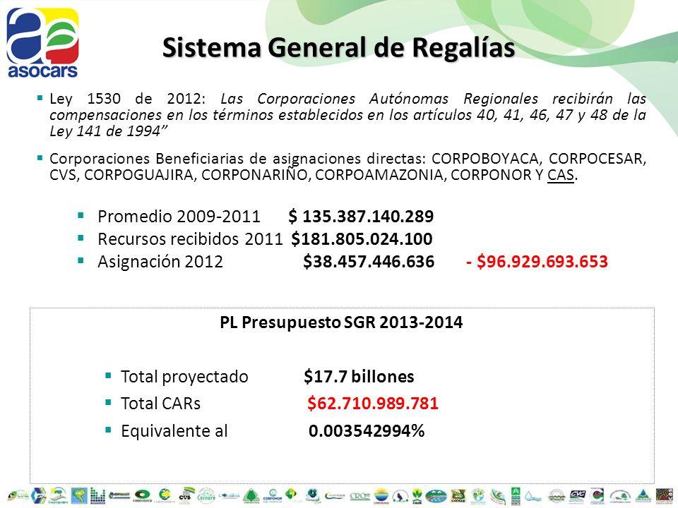 Sistema General de Regalías Ley 1530 de 2012: Las Corporaciones Autónomas Regionales recibirán las compensaciones en los términos establecidos en los