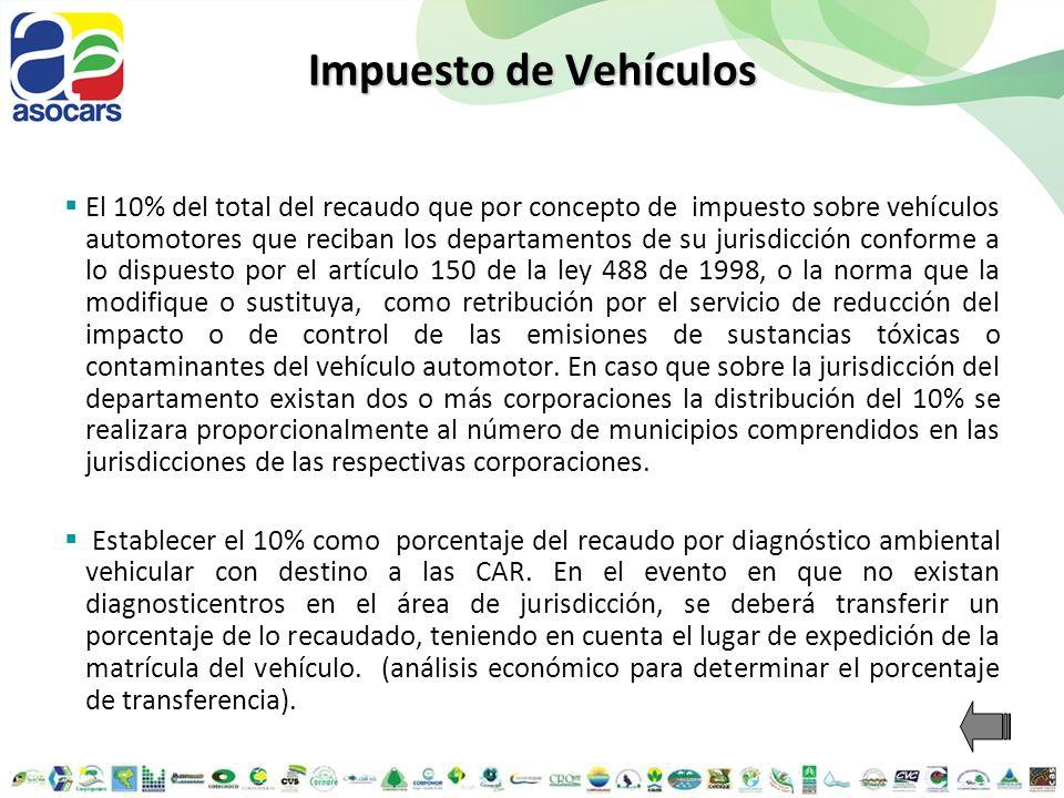 Impuesto de Vehículos El 10% del total del recaudo que por concepto de impuesto sobre vehículos automotores que reciban los departamentos de su jurisd