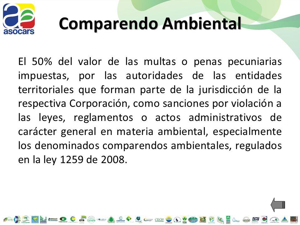 Comparendo Ambiental El 50% del valor de las multas o penas pecuniarias impuestas, por las autoridades de las entidades territoriales que forman parte