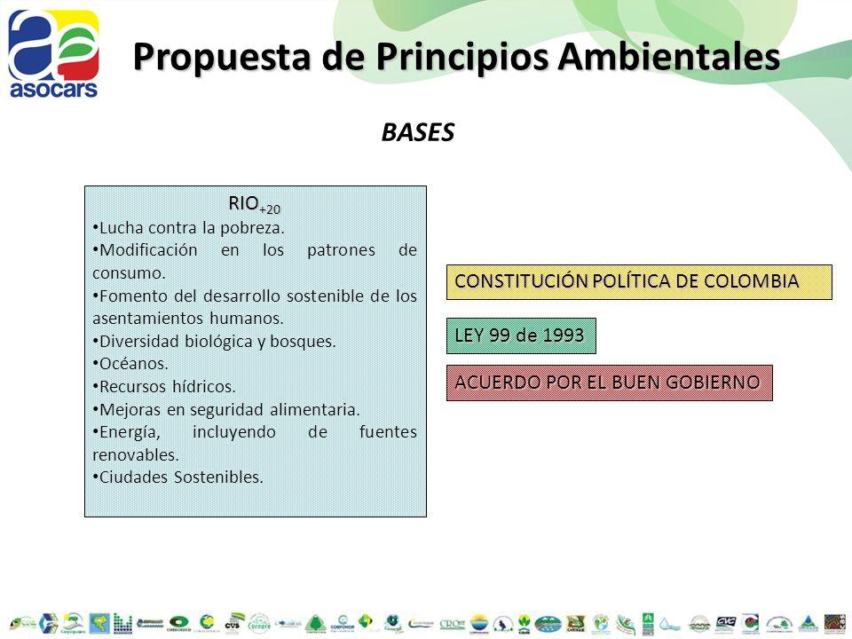 BASES RIO +20 Lucha contra la pobreza. Modificación en los patrones de consumo. Fomento del desarrollo sostenible de los asentamientos humanos. Divers