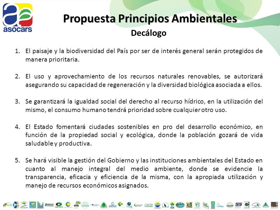 1.El paisaje y la biodiversidad del País por ser de interés general serán protegidos de manera prioritaria. 2.El uso y aprovechamiento de los recursos