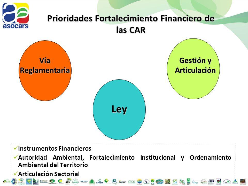 Prioridades Fortalecimiento Financiero de las CAR Vía Reglamentaria Gestión y Articulación Instrumentos Financieros Autoridad Ambiental, Fortalecimien
