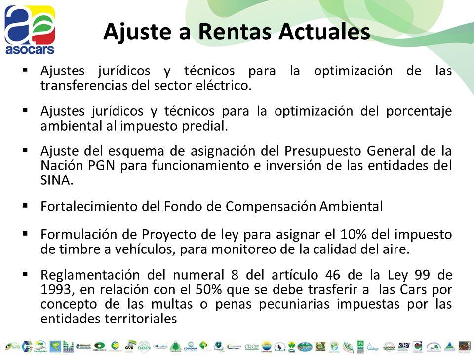 Ajuste a Rentas Actuales Ajustes jurídicos y técnicos para la optimización de las transferencias del sector eléctrico. Ajustes jurídicos y técnicos pa