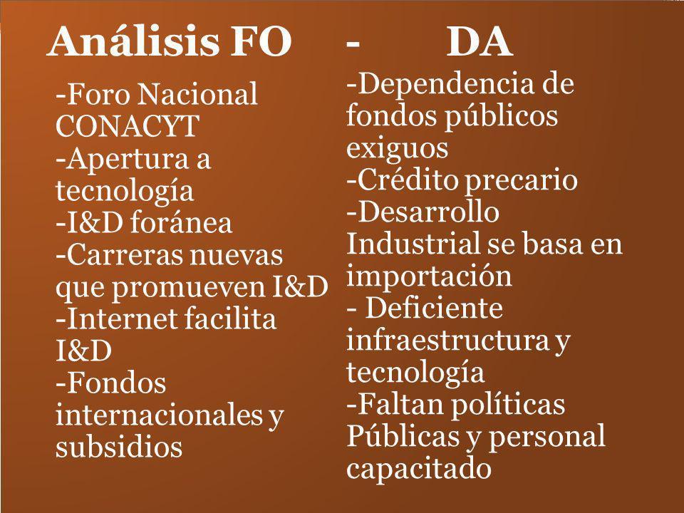 Análisis FO - DA -Foro Nacional CONACYT -Apertura a tecnología -I&D foránea -Carreras nuevas que promueven I&D -Internet facilita I&D -Fondos internac