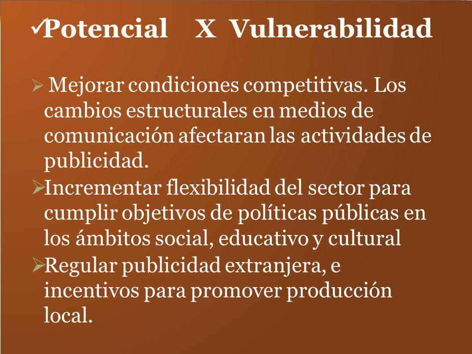 Potencial X Vulnerabilidad Mejorar condiciones competitivas. Los cambios estructurales en medios de comunicación afectaran las actividades de publicid
