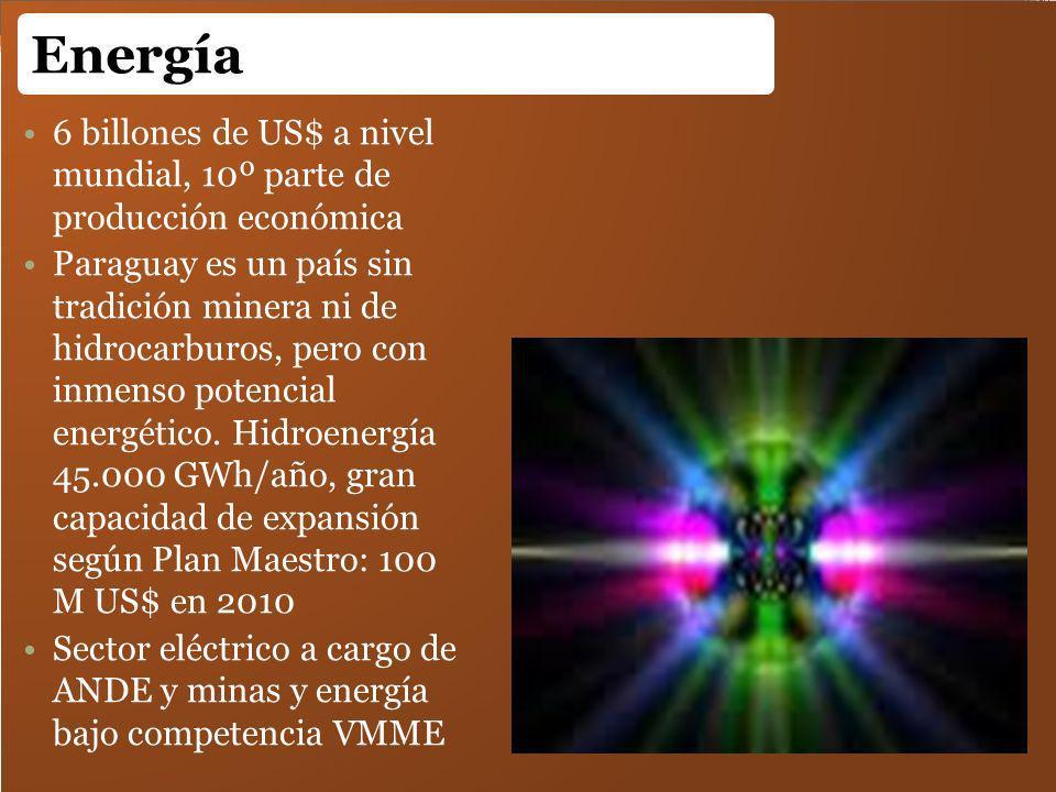 6 billones de US$ a nivel mundial, 10º parte de producción económica Paraguay es un país sin tradición minera ni de hidrocarburos, pero con inmenso po