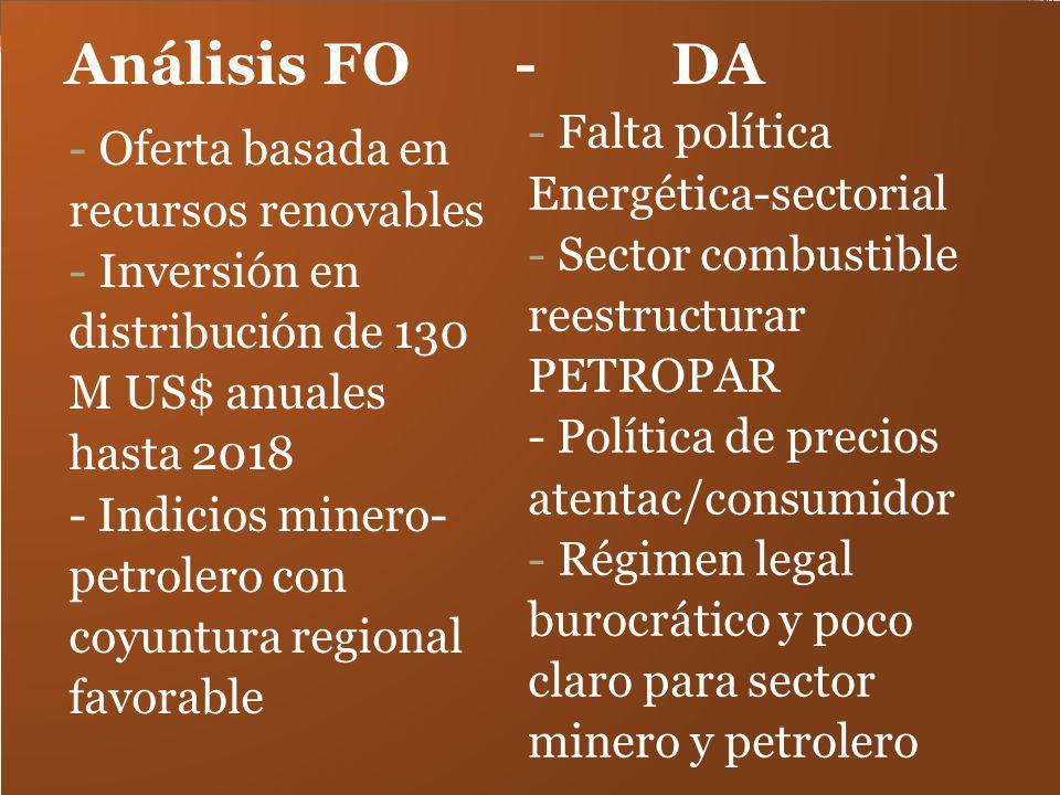 Análisis FO - DA -Oferta basada en recursos renovables -Inversión en distribución de 130 M US$ anuales hasta 2018 - Indicios minero- petrolero con coy