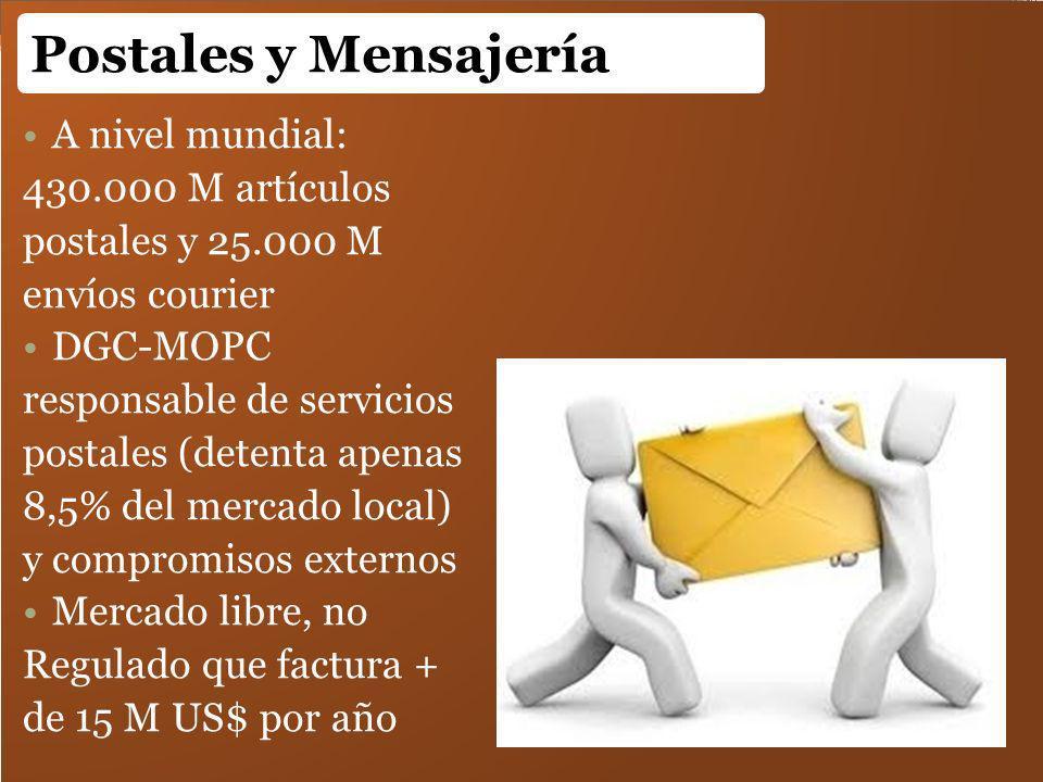 A nivel mundial: 430.000 M artículos postales y 25.000 M envíos courier DGC-MOPC responsable de servicios postales (detenta apenas 8,5% del mercado lo