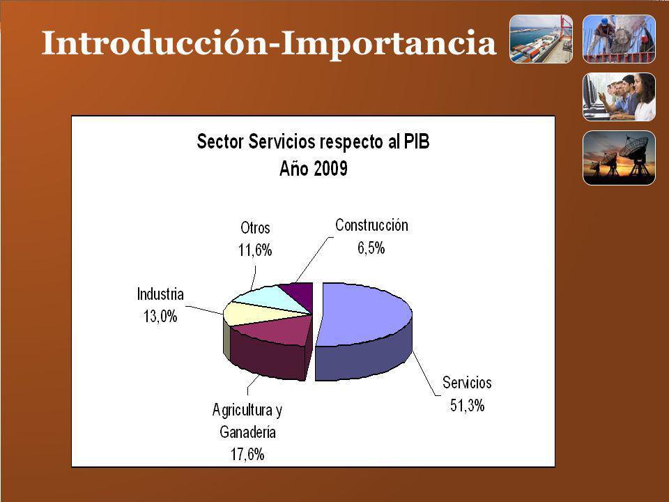Baja cobertura de agua y saneamiento (97,2%) en Asunción, 60% hogares ricos 20% pobres Departamentos 5%, 50% pozos ciegos.
