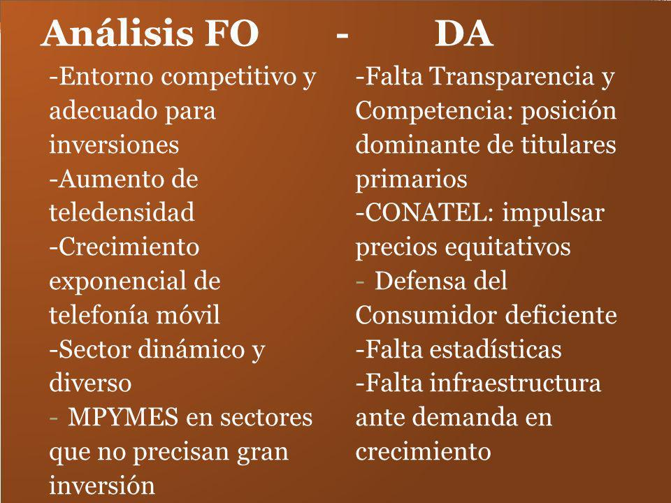 Análisis FO - DA -Entorno competitivo y adecuado para inversiones -Aumento de teledensidad -Crecimiento exponencial de telefonía móvil -Sector dinámic