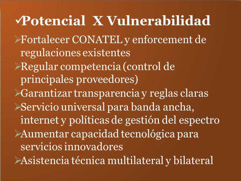 Potencial X Vulnerabilidad Fortalecer CONATEL y enforcement de regulaciones existentes Regular competencia (control de principales proveedores) Garant