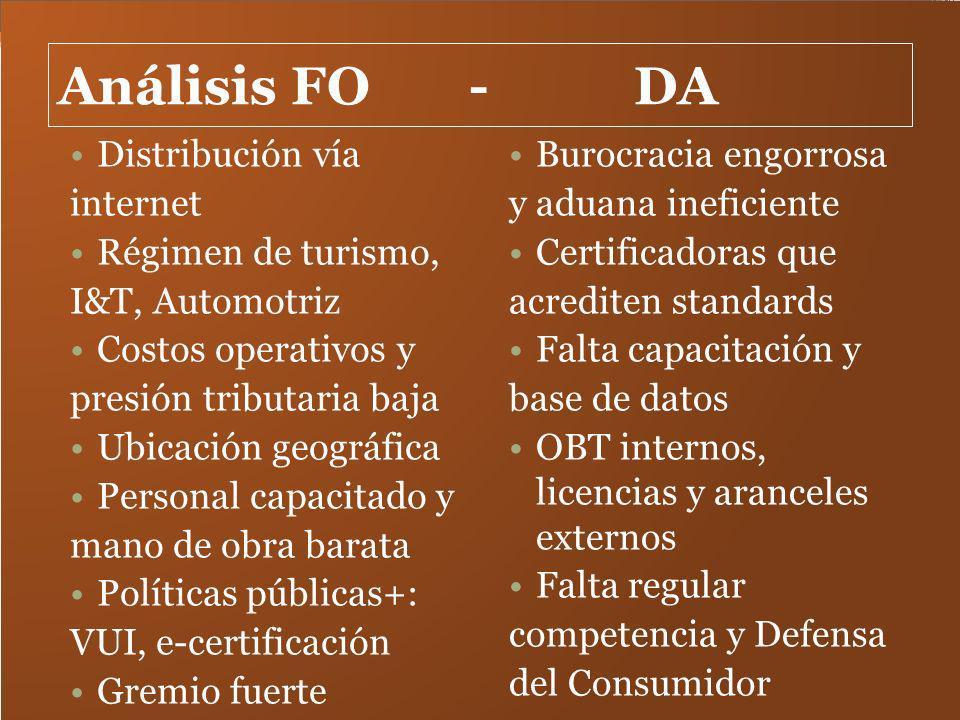 Análisis FO -DA Distribución vía internet Régimen de turismo, I&T, Automotriz Costos operativos y presión tributaria baja Ubicación geográfica Persona