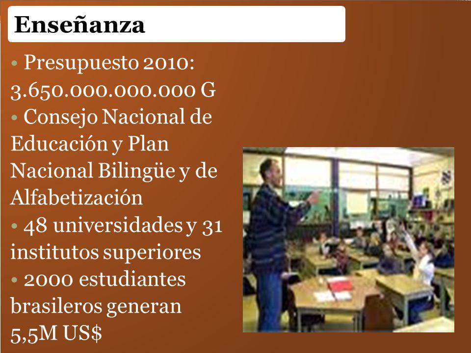 Presupuesto 2010: 3.650.000.000.000 G Consejo Nacional de Educación y Plan Nacional Bilingüe y de Alfabetización 48 universidades y 31 institutos supe