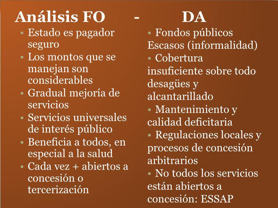 Análisis FO -DA Estado es pagador seguro Los montos que se manejan son considerables Gradual mejoría de servicios Servicios universales de interés púb