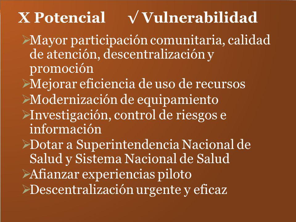 X Potencial Vulnerabilidad Mayor participación comunitaria, calidad de atención, descentralización y promoción Mejorar eficiencia de uso de recursos M