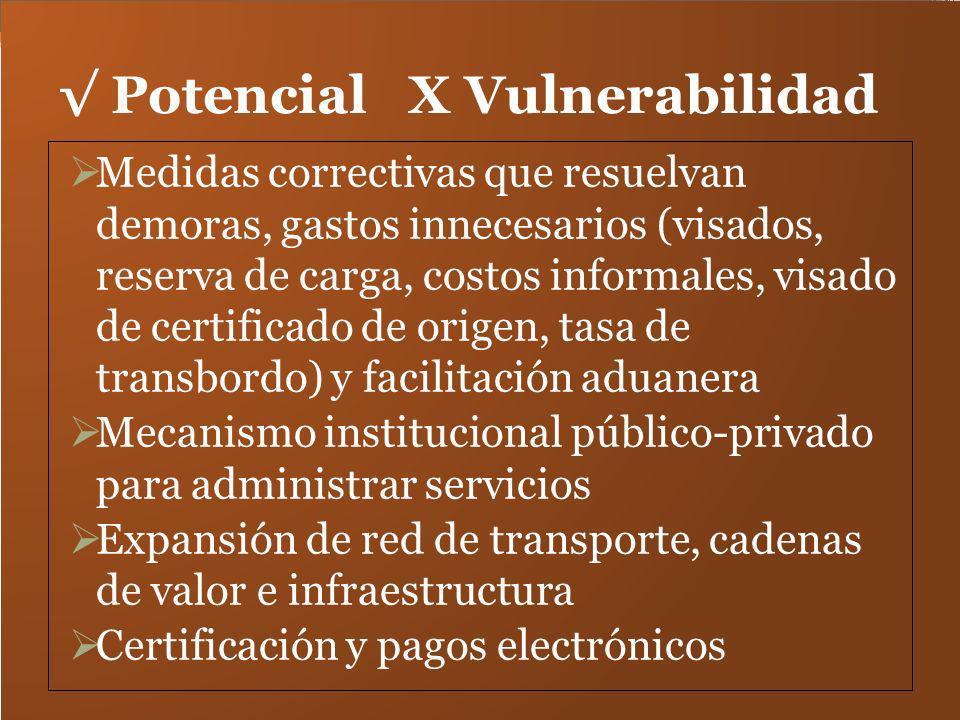 Potencial X Vulnerabilidad Medidas correctivas que resuelvan demoras, gastos innecesarios (visados, reserva de carga, costos informales, visado de cer