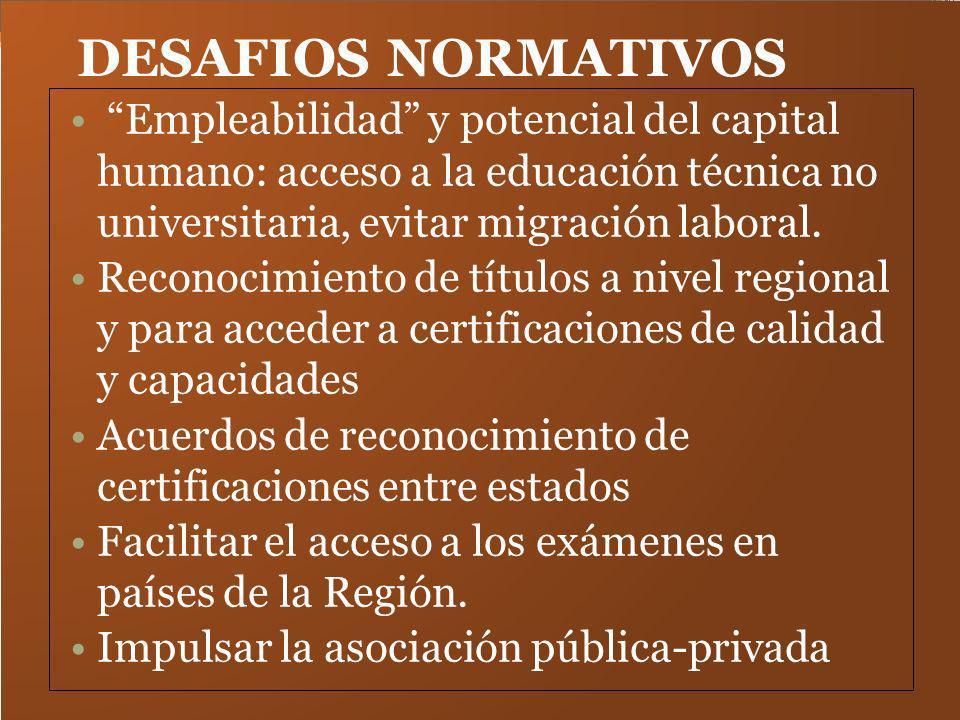 DESAFIOS NORMATIVOS Empleabilidad y potencial del capital humano: acceso a la educación técnica no universitaria, evitar migración laboral. Reconocimi
