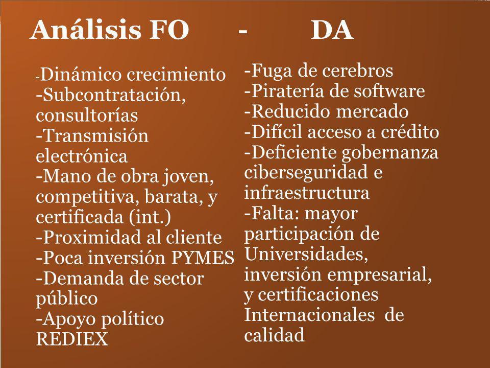 Análisis FO - DA - Dinámico crecimiento -Subcontratación, consultorías -Transmisión electrónica -Mano de obra joven, competitiva, barata, y certificad