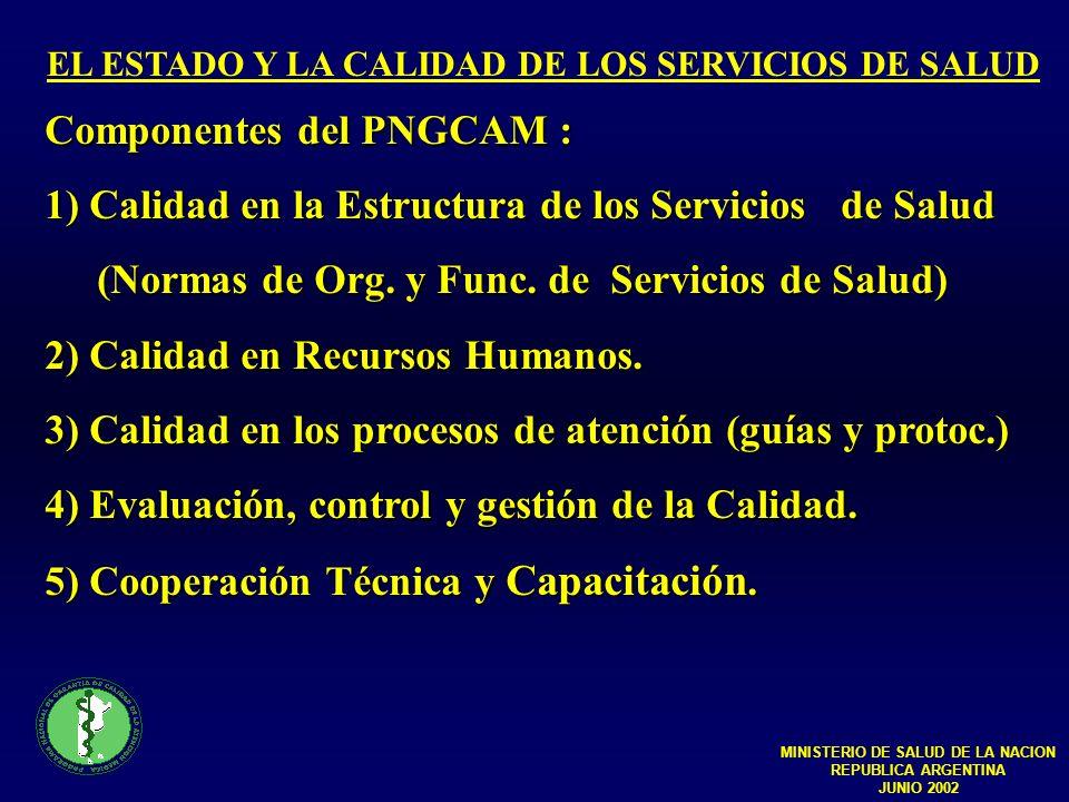 Componentes del PNGCAM : 1) Calidad en la Estructura de los Servicios de Salud (Normas de Org.