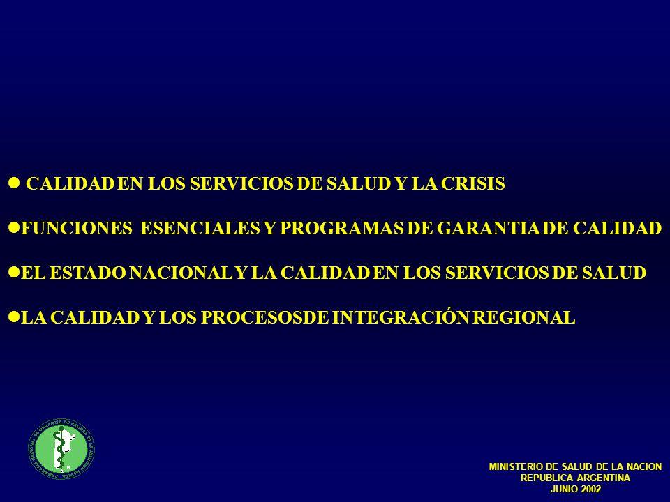 EL ESTADO Y LA CALIDAD DE LOS SERVICIOS DE SALUD Ejemplos de áreas ministeriales vinculadas a la calidad ANMAT (estructura) PNGCAM (proceso) VIGI-A (resultado) MINISTERIO DE SALUD DE LA NACION REPUBLICA ARGENTINA JUNIO 2002