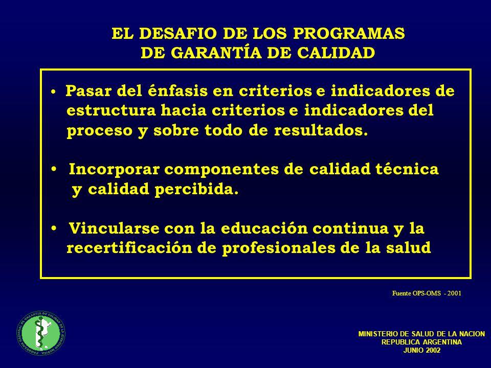 EL DESAFIO DE LOS PROGRAMAS DE GARANTÍA DE CALIDAD Articularse con procesos de evaluación de tecnologías en salud y de medicina basada en evidencia.