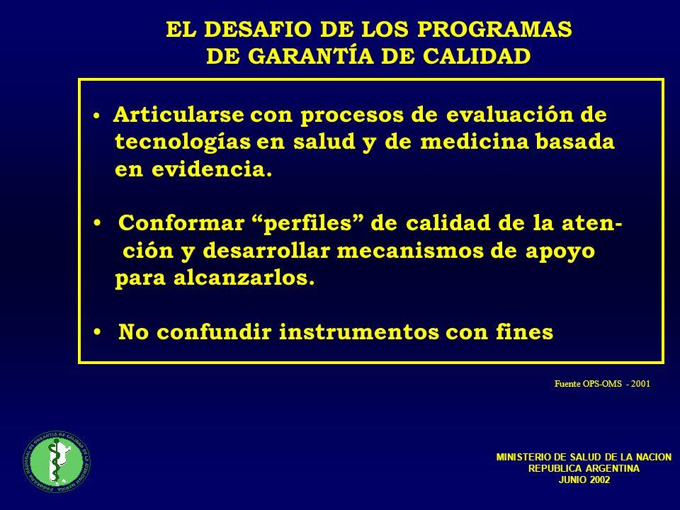 ANTECEDENTES DEL MERCOSUR CONVENIOS BILATERALES COMITES DE FRONTERAS INICIATIVA DEL CONO SUR (INCOSUR) MINISTERIO DE SALUD DE LA NACION REPUBLICA ARGENTINA JUNIO 2002