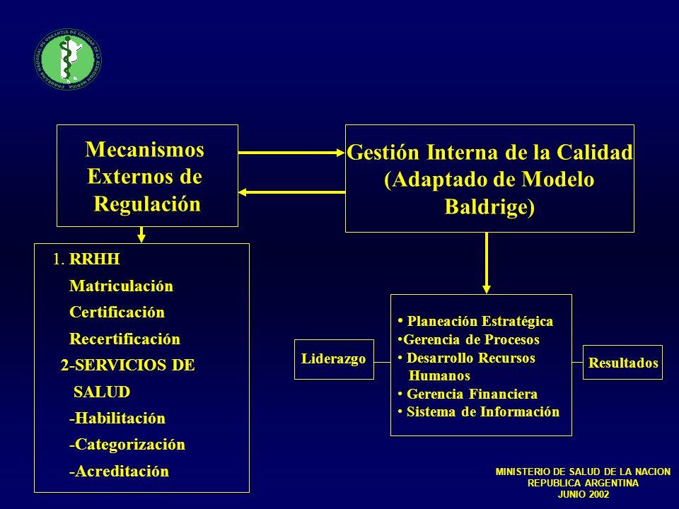 EL ESTADO Y LA CALIDAD DE LOS SERVICIOS DE SALUD CONSTITUCION NACIONAL art.