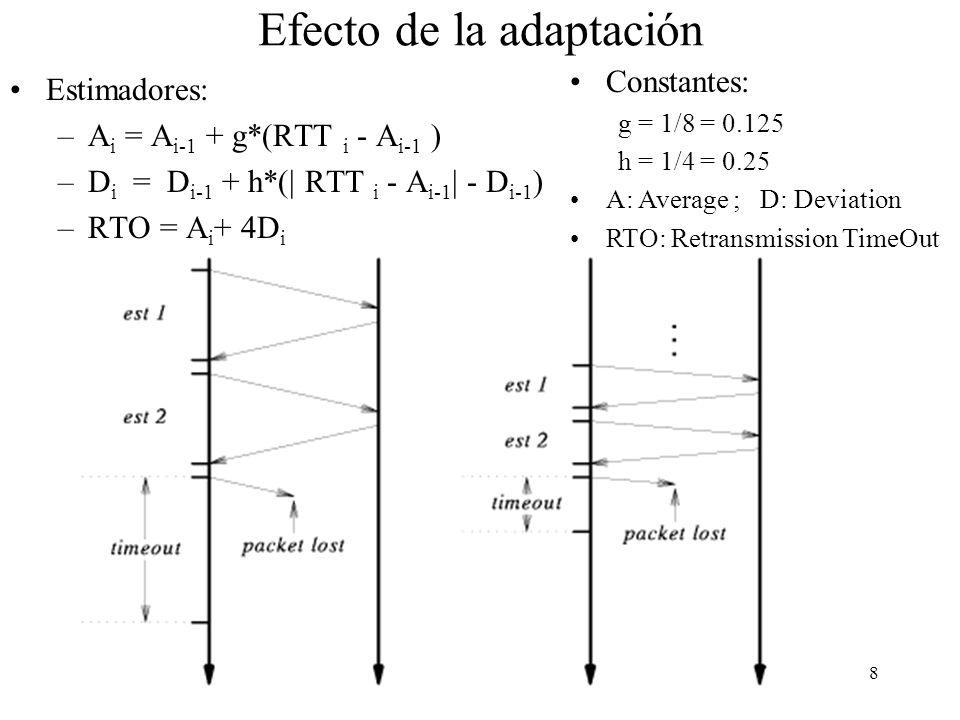 8 Efecto de la adaptación Estimadores: –A i = A i-1 + g*(RTT i - A i-1 ) –D i = D i-1 + h*(| RTT i - A i-1 | - D i-1 ) –RTO = A i + 4D i Constantes: g