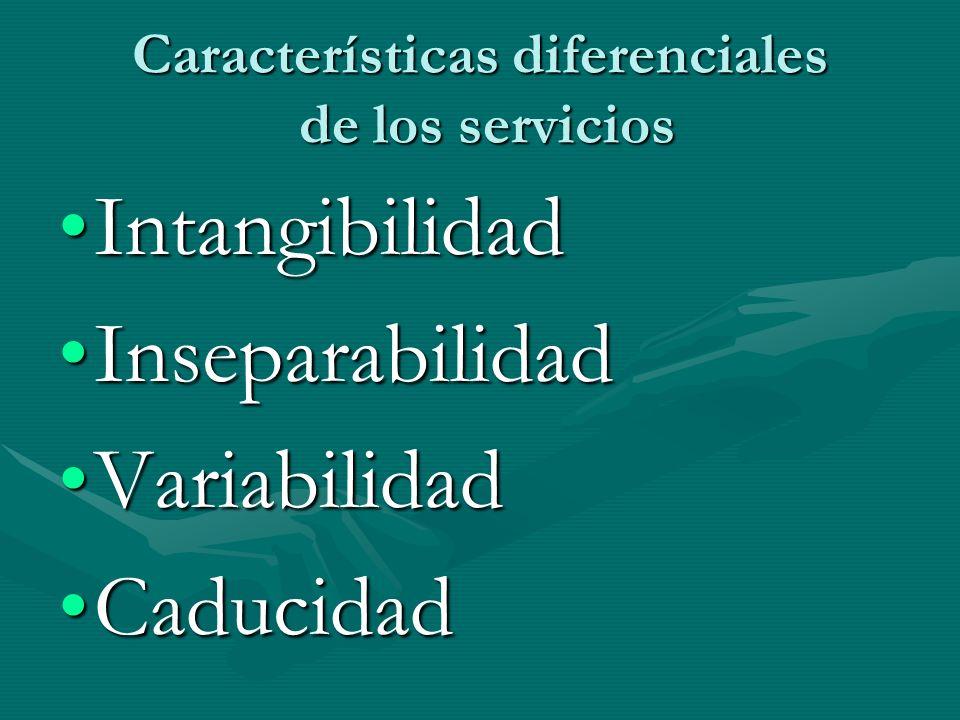 Características diferenciales de los servicios IntangibilidadIntangibilidad InseparabilidadInseparabilidad VariabilidadVariabilidad CaducidadCaducidad