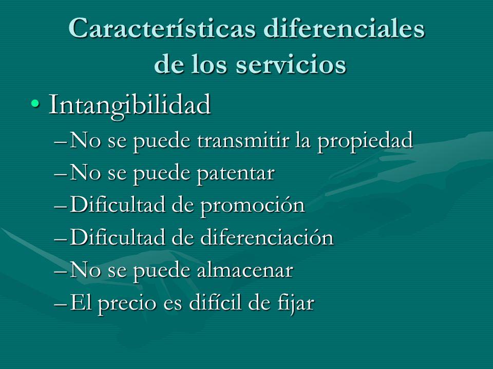 Características diferenciales de los servicios IntangibilidadIntangibilidad –No se puede transmitir la propiedad –No se puede patentar –Dificultad de
