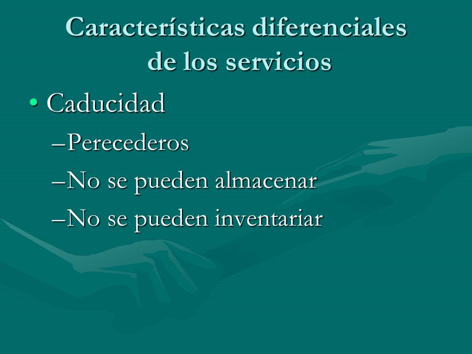 Características diferenciales de los servicios CaducidadCaducidad –Perecederos –No se pueden almacenar –No se pueden inventariar