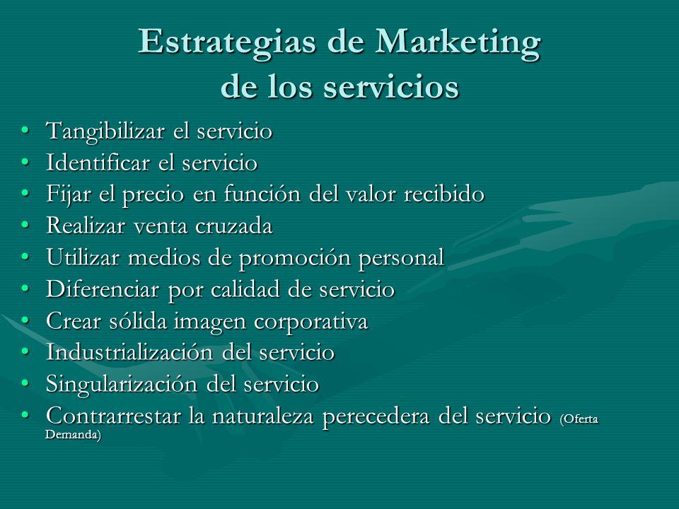 Estrategias de Marketing de los servicios Tangibilizar el servicioTangibilizar el servicio Identificar el servicioIdentificar el servicio Fijar el pre