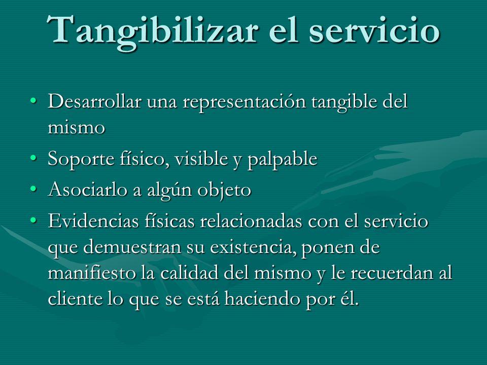 Tangibilizar el servicio Desarrollar una representación tangible del mismoDesarrollar una representación tangible del mismo Soporte físico, visible y