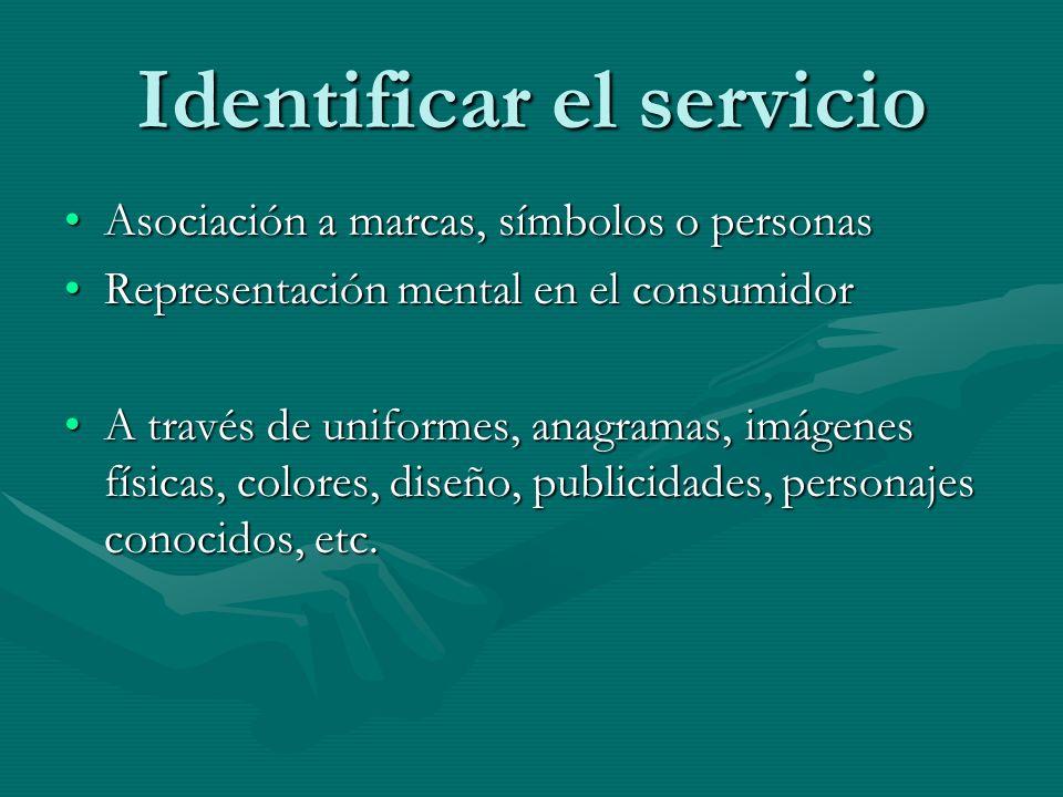 Identificar el servicio Asociación a marcas, símbolos o personasAsociación a marcas, símbolos o personas Representación mental en el consumidorReprese