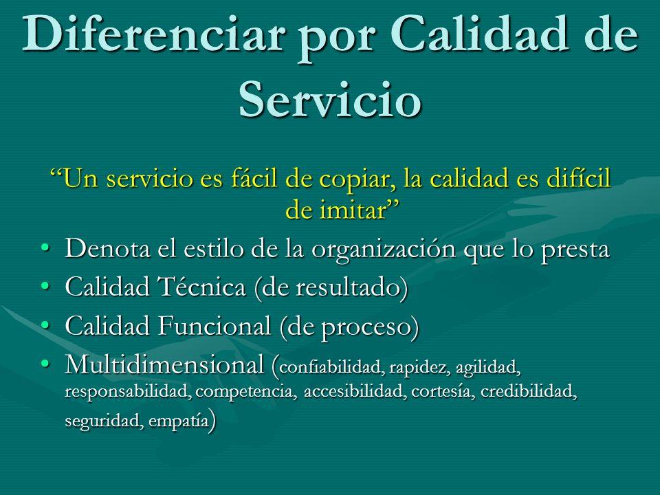 Diferenciar por Calidad de Servicio Un servicio es fácil de copiar, la calidad es difícil de imitar Denota el estilo de la organización que lo prestaD